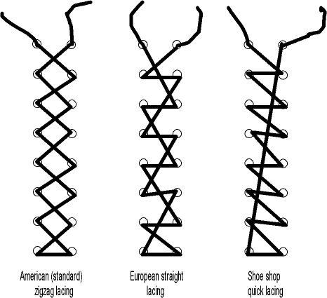 Shoelace patterns for long laces dress