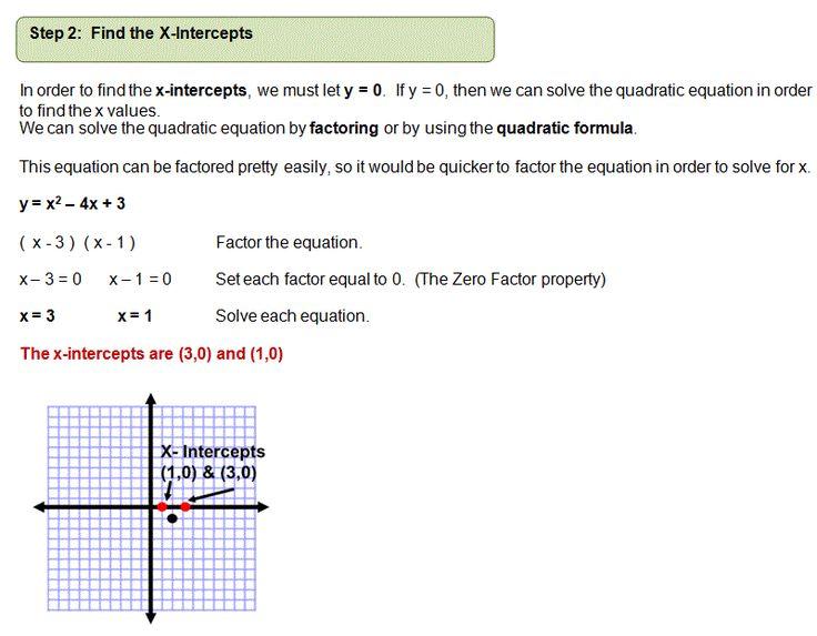Graphing quadratic equations in 2020 quadratics