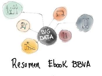 Resumen del Ebook de BBVA - hecho con 53 App en mi Ipad