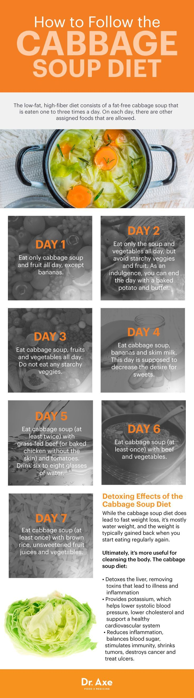 1 – Is Cabbage Good For Weight Loss?  Cabbage is largely associated with weight loss because of the cabbage soup diet. The cabbage soup diet is a crash diet which requires eating large amounts of cabbage