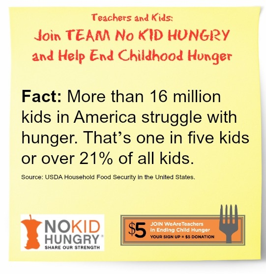 no kid hungry essay contest No child should grow up hungry in america, but one in six children struggle with hunger thats 13 million kids by connecting kids in need with nutritious food, the no kid hungry campaign surrounds ch.