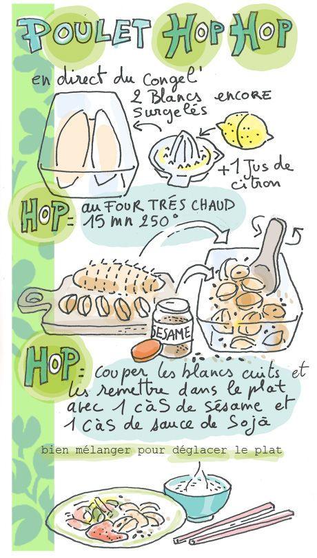 Poulet hop hop ! Effectivement facile et rapide ! J'ai mis un peu plus de sauce soja, et un petit peu d'huile de sésame toasté, après cuisson.