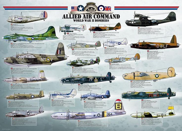 Jap Bombers of World War II | Jigsaw Puzzles - Allied Air Command: World War II Bombers