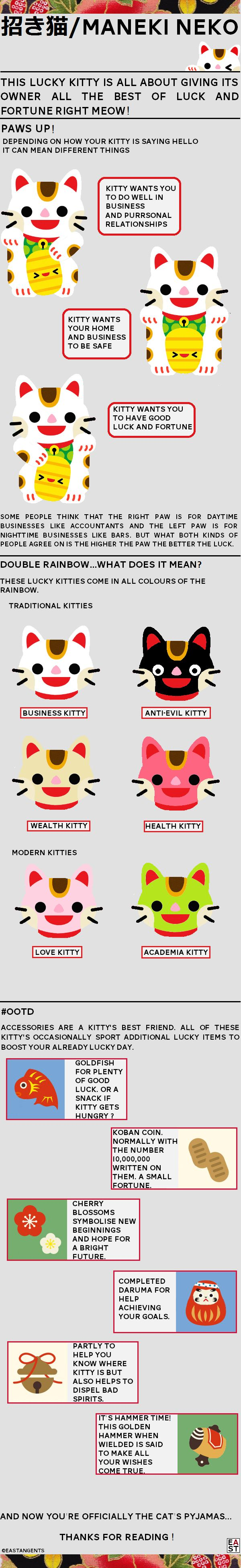 All you need to know about Maneki Neko: Japan's luckiest #cat. Made by yours truly. #HelloKitty #Cats