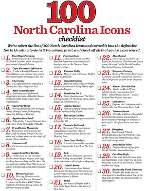 100 North Carolina Icons | Our State Magazine