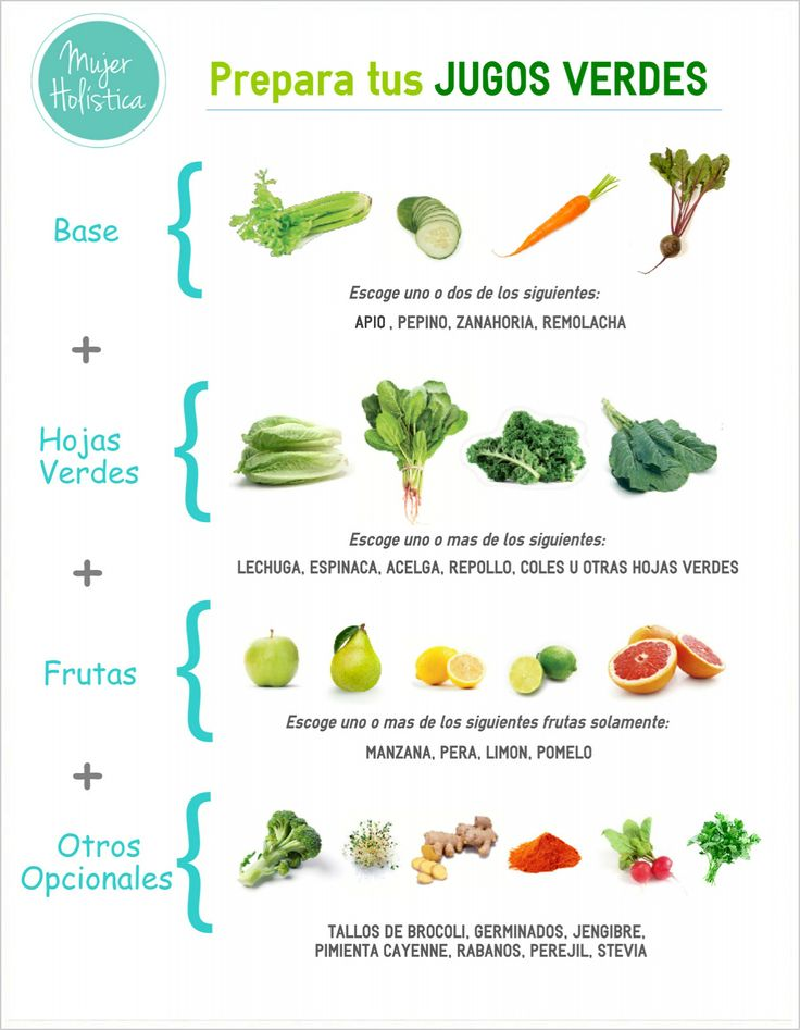 Gracias por suscribirte a nuestro boletín! Aquí abajo encontrarás la guía de jugos verdes, te recomendamos imprimirla y pegarla en tu refrigerador para que