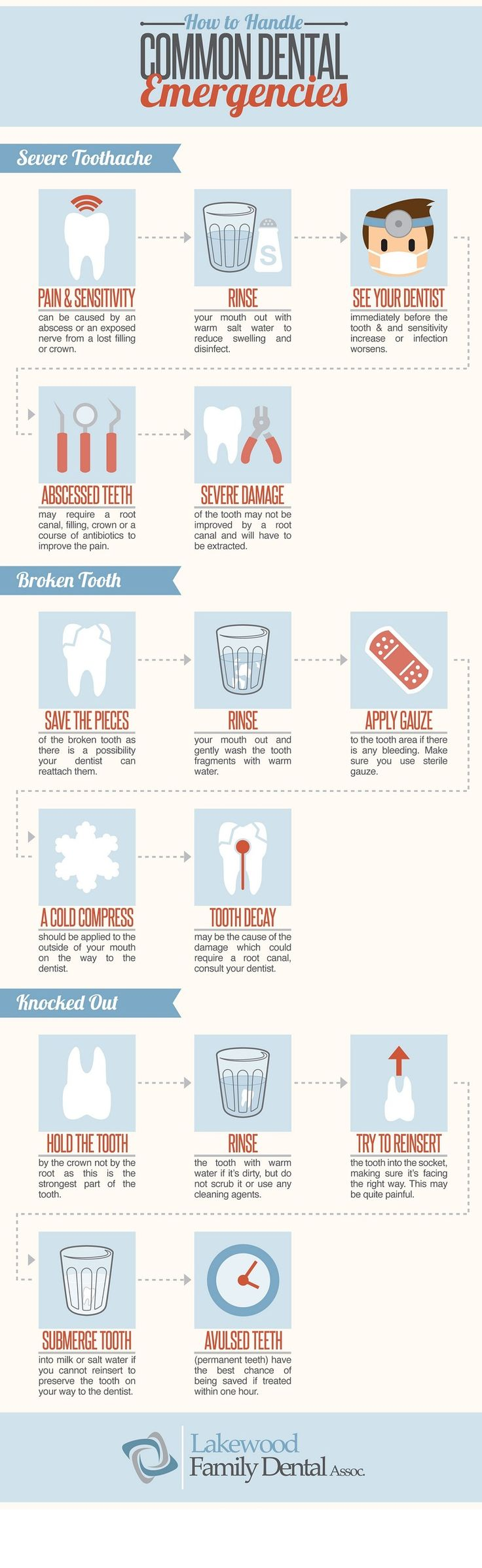 How To Handle Common Dental Emergencies