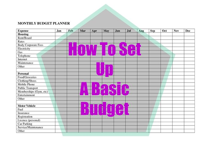 22 best inspiration images on pinterest patterns sketches and 20 day budget challenge day 2 how to set up a basic budget fandeluxe Gallery