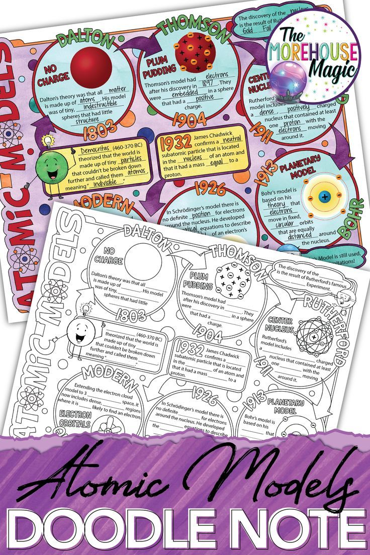 This History Of Atomic Models Doodle Note Graphic Organizer Will Aid Students In Visualizing And Defining The Doodle Notes Science Doodles Doodle Notes Science