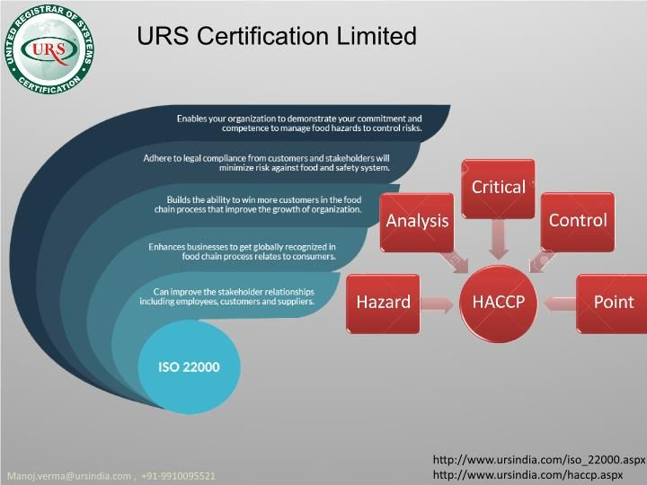 Fsms Iso 22000 Extends Benefits For The Management System Approach Of The Iso 9001 Quality Management System Wi Safety Management System Hazard Analysis System