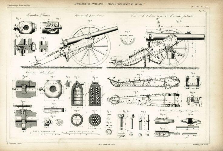 1872 Plan d'un Canon. Artillerie de campagne Armée Suisse et Prussienne. Boulet. Obus. Plan Dessin Industriel Technique. Armengaud. Paris. de la boutique sofrenchvintage sur Etsy