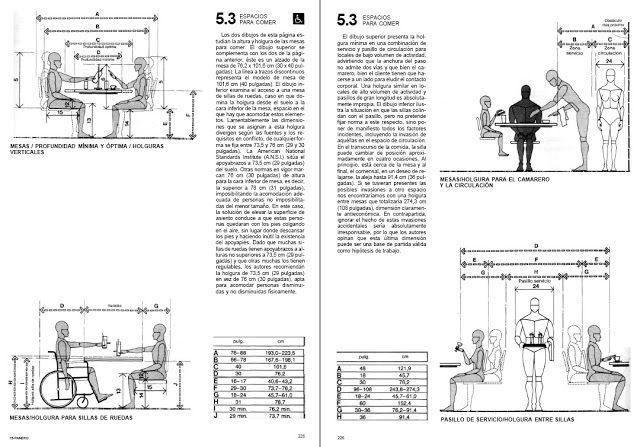 """NEUFERT """"El arte de proyectar arquitectura + PANERO """"Las dimensiones humanas en los espacios interiores"""" [pdf]"""