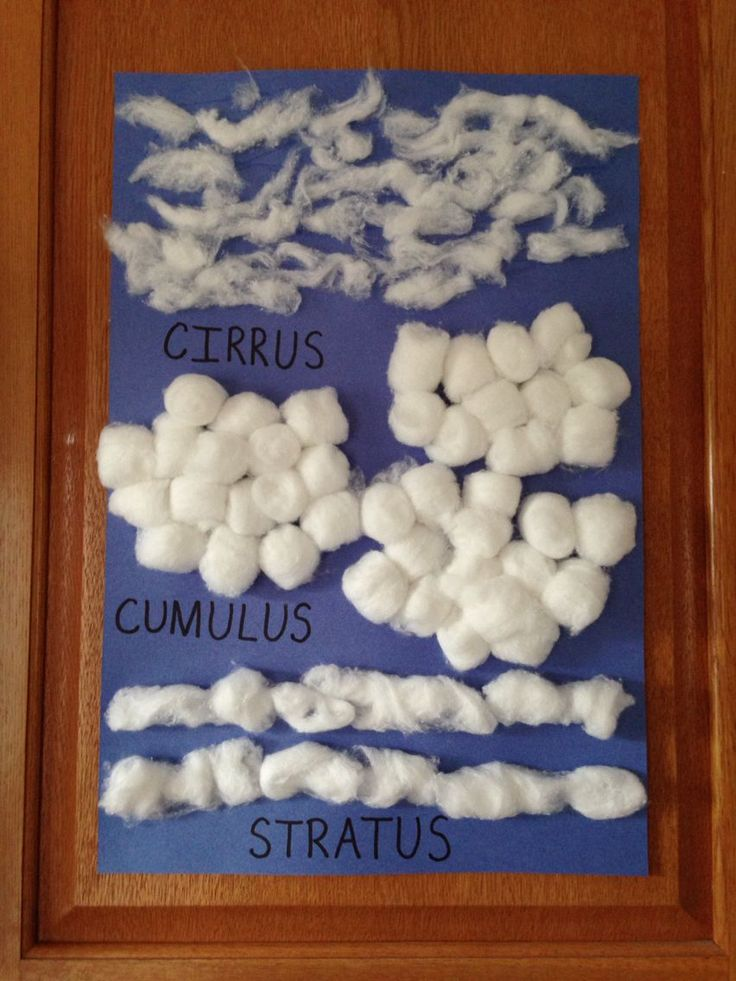 Types of Clouds Craft - Homeschool Kindergarten Craft - Sonlight Core A Science Week 2 Clouds