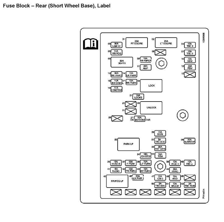 2003 chevy trailblazer fuse diagram under rear seat