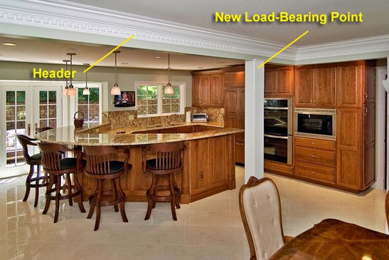 How to identify a load-bearing wall and work with it for your remodeling plans: http://www.mosbybuildingarts.com/blog/2010/01/21/identify-remove-a-load-bearing-wall/