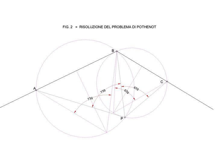 L'utilizzazione del Cad per la risoluzione analitica di alcuni problemi