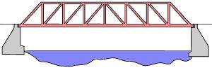 Schéma D Un Pont En Poutres En Treillis Type Howe