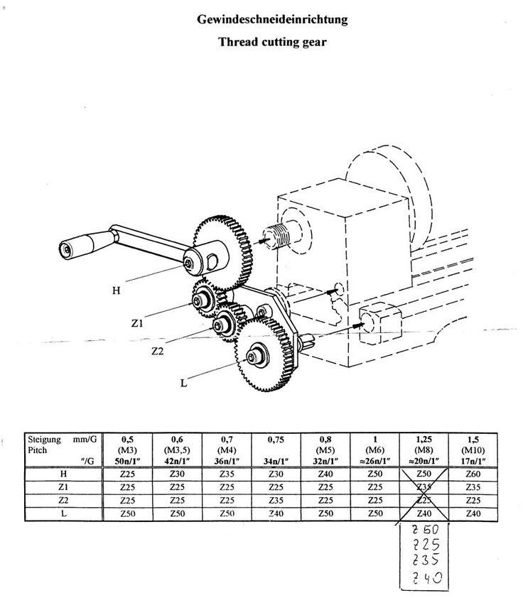 is 4968 part 3 pdf