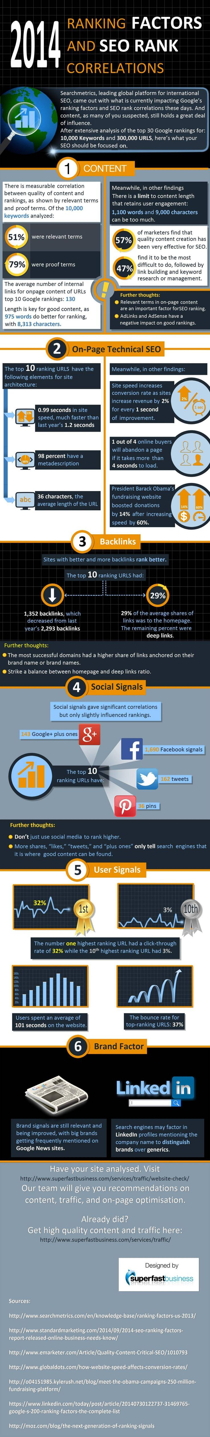 251 best Info Graphics images on Pinterest