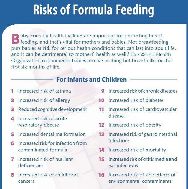 The  Best Formula Feeding Chart Ideas On   Feeding