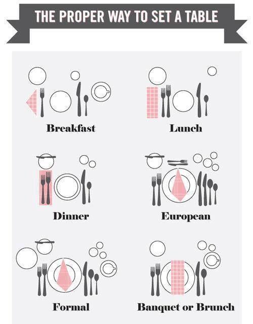 Table settings :)