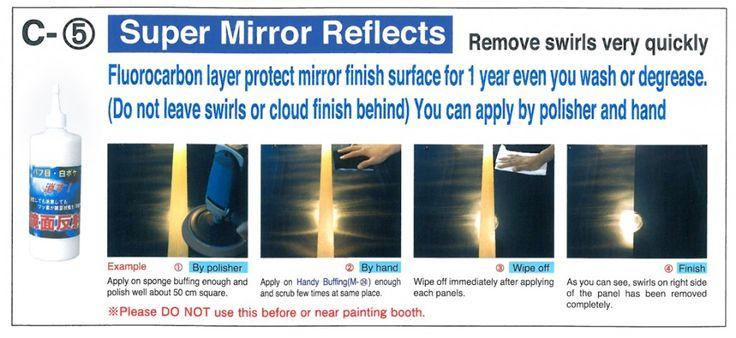 Super Mirror Reflect Teflon Coating