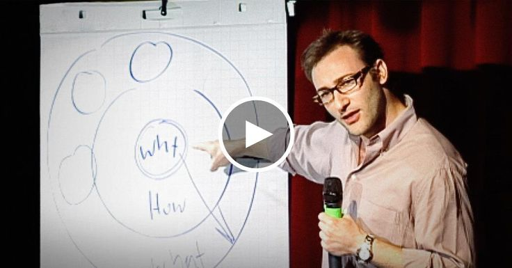 "Simon Sinek has a simple but powerful model for inspirational leadership -- starting with a golden circle and the question ""Why?""  His examples include Apple, Martin Luther King, and the Wright brothers ..."