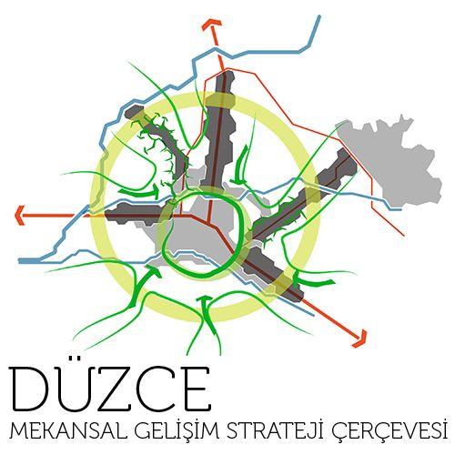 Düzce; Mekansal Gelişim Strateji Şeması ~ Kentsel Strateji