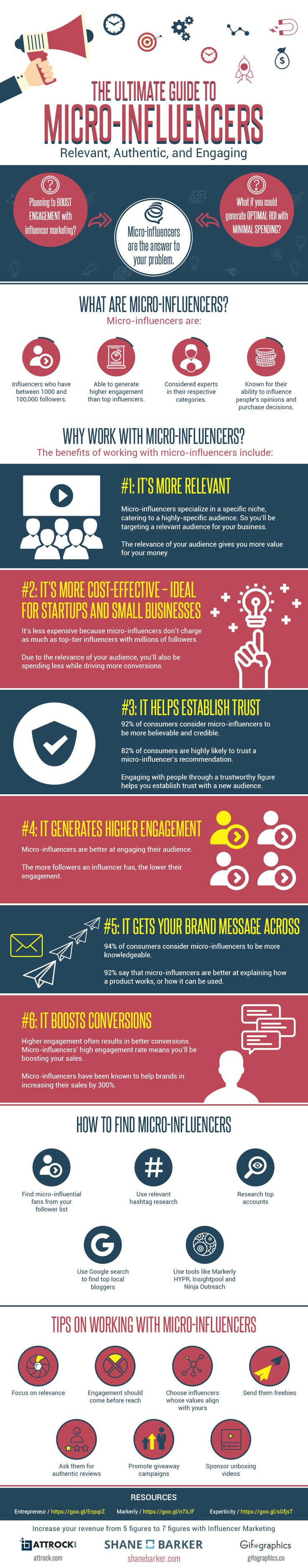 The Ultimate Guide To Micro-Influencers #Infographic #Marketing