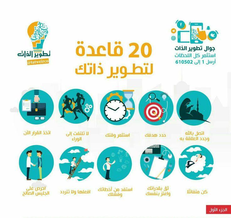 Pin By Hazem Musa On تنمية الذات Motivational Phrases Life Quotes Life Rules