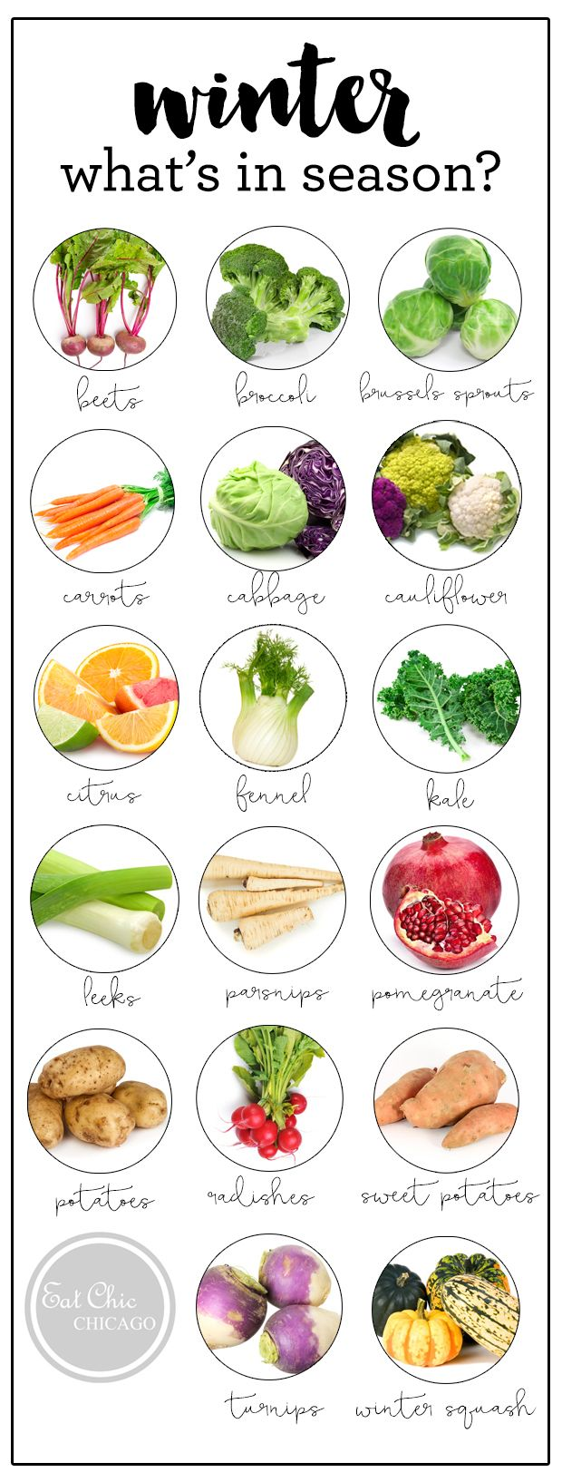 What S In Season Winter Produce Guide Spring Produce 400 x 300
