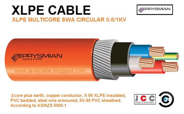 Java Cable Center Kabel Prysmian Xlpe Multicore Swa Circular 0 6 1 Kabel