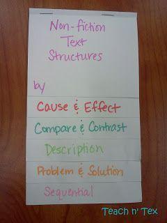 Teach n' Tex: Non-fiction Text Structure