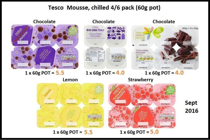 Slimming world, Tesco mousse syns