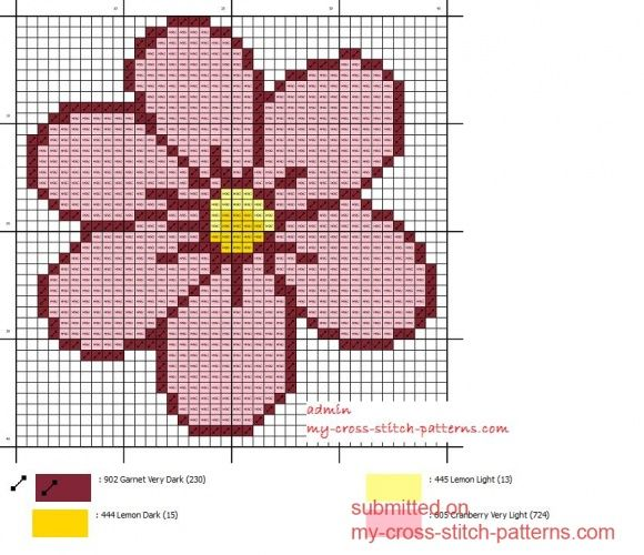 small and easy pink daisy cross stitch pattern free (click to view)