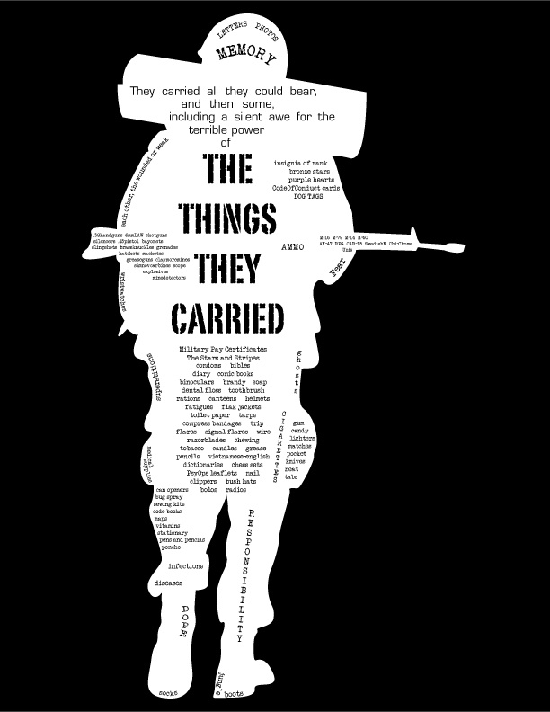 an analysis of vietnam war in the novel the things they carried by tim obrien Book analysis, imagery, the things they carried of the things they carried by tim o'brien the war in vietnamin the novel,obrien takes us through the.