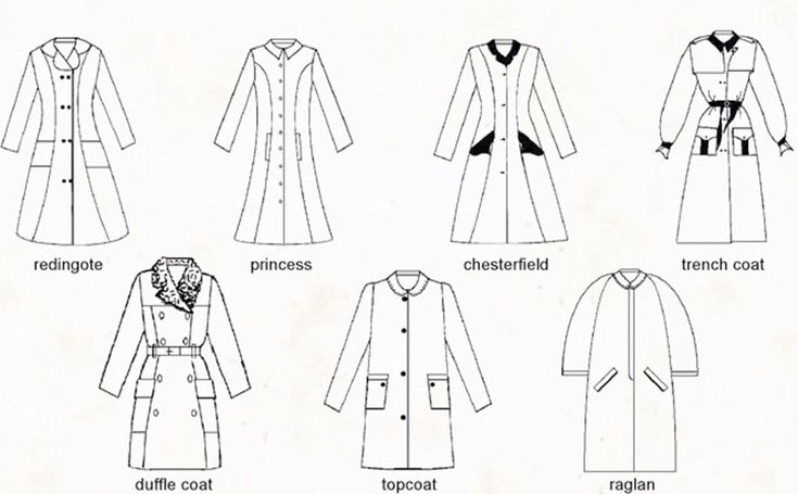 Ultimate Blouse Style Guide Womens Google Search Style Guide Pinterest Coats Fashion