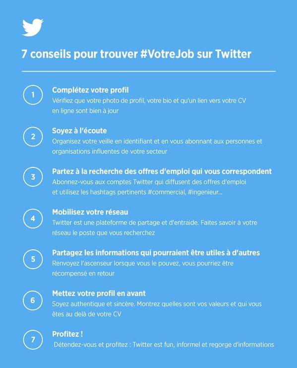 24 février : journée de l'emploi sur Twitter #votrejob