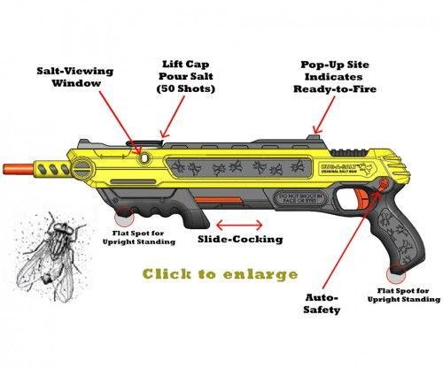 BugASalt Is A Shotgun That Kills Flies With A Pinch Of Salt - OhGizmo! Like this.