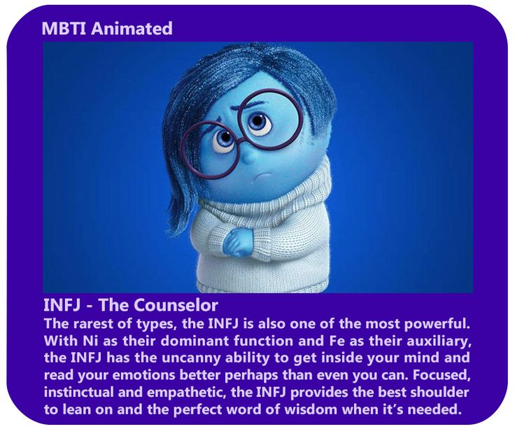 Returning to Pixar's newest release for this analysis, I'll be discussing the rarest personality type, the enigma that is the INFJ.  It's only fitting that Sadness be the Counselor archetype, ...