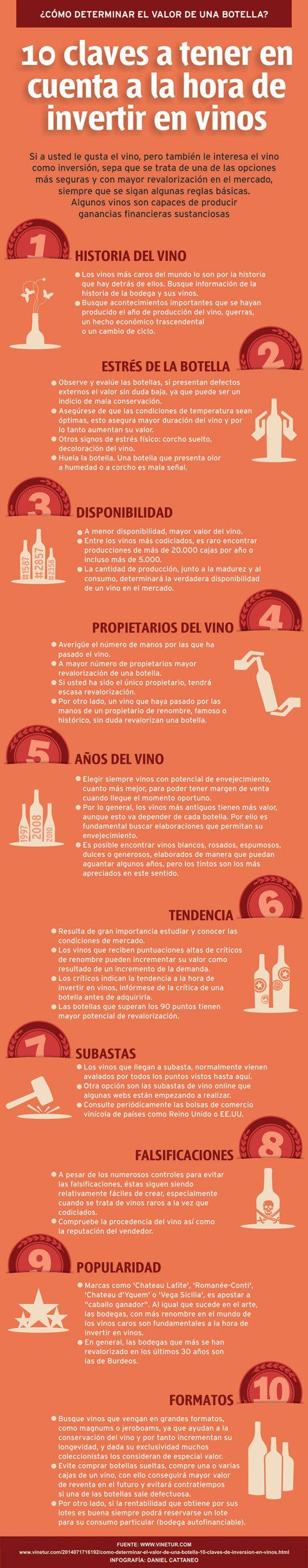10 claves para invertir en vinos. #infografia