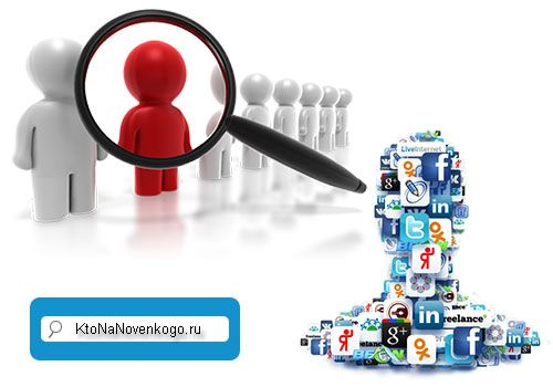 Все для начинающих вебмастеров: Поиск людей— как найти человека Вконтакте или инт...