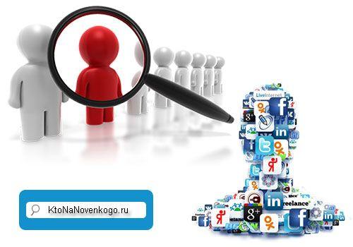 Поиск людей— как найти человека Вконтакте или интернете по имени и фамилии, по номеру телефона, по Емайлу или фотографии | KtoNaNovenkogo.ru - создание, продвижение и заработок на сайте
