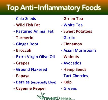 Anti-Inflammatory foods - Needed for good health. Excellent for minimizing MS…