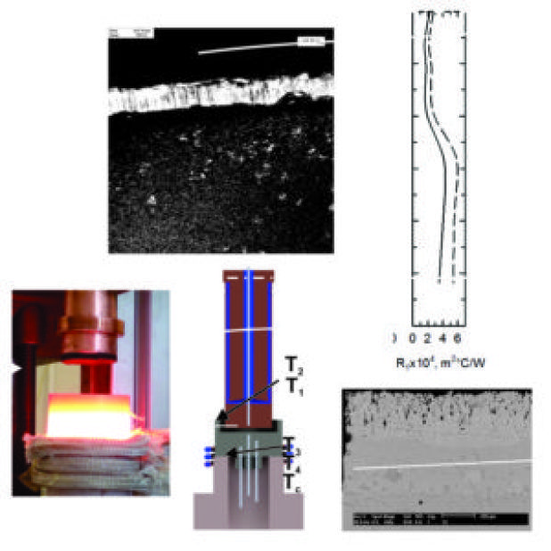 Advances in Engineering features: Study of Shell-Mold Thermal Resistance: Laboratory Measurements Estimation from Compact Strip Production Plant Data and Observation of Simulated Flux-Mold Interface