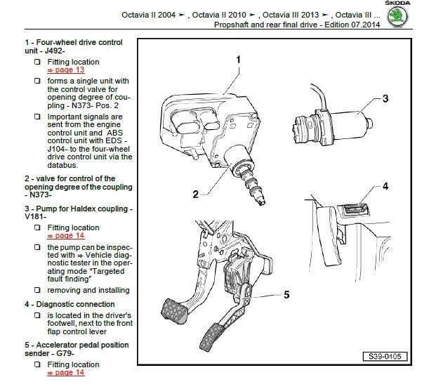 Download Free 2009 2013 Skoda Yeti Workshop Service Repair Manual Skoda Yeti Skoda Repair Manuals