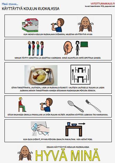 Kuinka koulun ruokalassa toimitaan, jotta ruokailu sujuu  mallikkaasti?