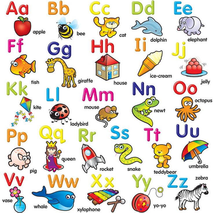 Learning the English alphabet