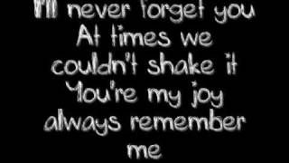 The Noisettes - Never Forget You [lyrics], via YouTube.  This song is played in the movie, Leap Year.  Love it!