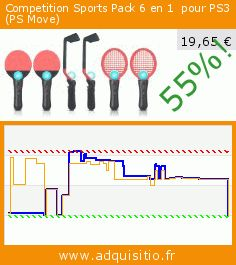 Competition Sports Pack 6 en 1  pour PS3 (PS Move) (Accessoire). Réduction de 55%! Prix actuel 19,65 €, l'ancien prix était de 44,07 €. http://www.adquisitio.fr/cta/competition-sports-pack-6